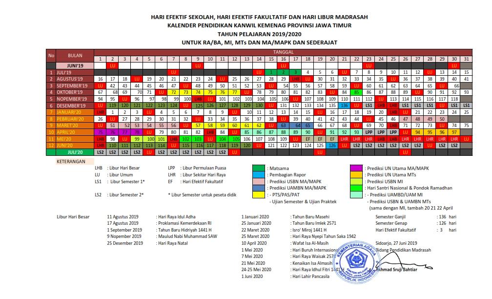 Kalender Pendidikan 2019 2020 Pendidikan Madrasah